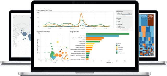 Tableau 10.1 Effective New Features for Business Intelligence in Pakistan